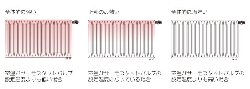 森永 - サーモパネル