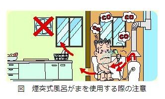 煙突式風呂がまを使用する際の注意