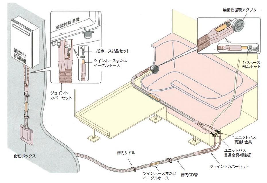 追い炊き配管施工図